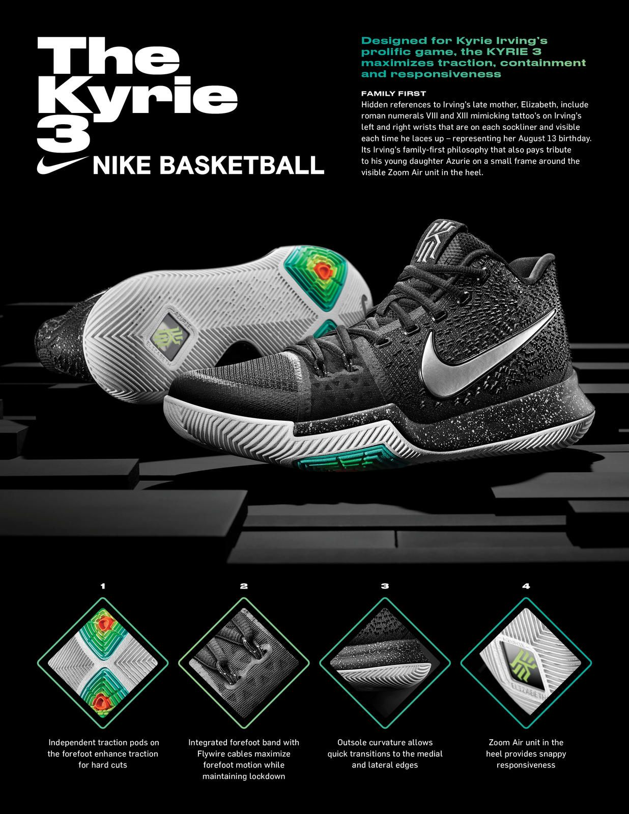 kyrie3_tech_sheet_3_native_1600